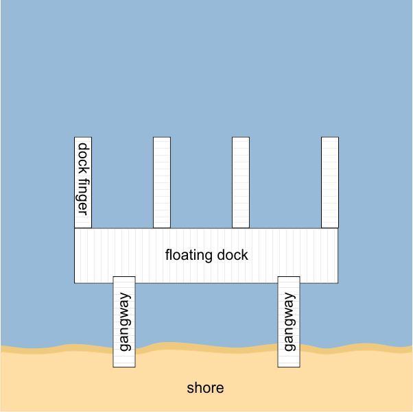 Uferzugang Bauart 4