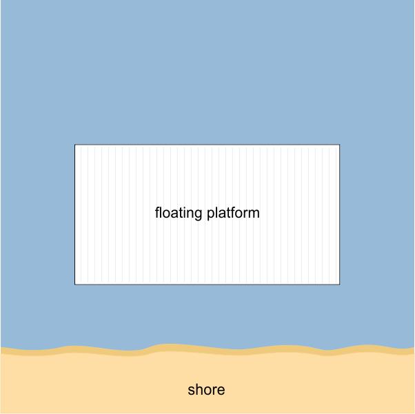 Uferzugang Bauart 6