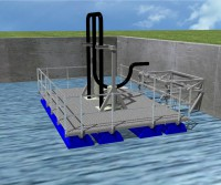 floating pump platform visualisation
